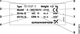 grundfos 6 sqf 3 submersible pump Grundfos Submersible Pump Wiring Diagram Grundfos Submersible Pump Wiring Diagram #75 grundfos submersible pump installation manual