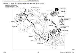 john deere 425 engine diagrams wiring diagram expert jd 425 mower wiring wiring diagram for you john deere 425 engine parts diagram john deere 425 engine diagrams