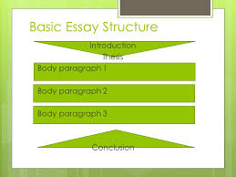 informative explanatory essay thesis statement ppt  2 basic essay structure introduction thesis body paragraph 1 body paragraph 2 body paragraph 3 conclusion