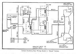 jeep wrangler wiring diagram 2015 radio rs headlight doors door gm