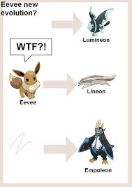 48 Rare Pokemon Furret Evolution Chart