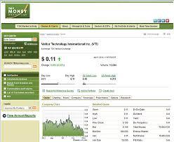 Quote Charts Valdor Technology International Inc