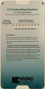 Amazon Com R22 Superheat Subcooling Calculator Charging
