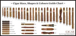 Cigar Ring Gauge Size Chart Bedowntowndaytona Com