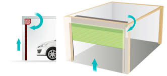insulated roll up garage doorsChandler Garage Door Installation  Pros and Cons of a RollUp