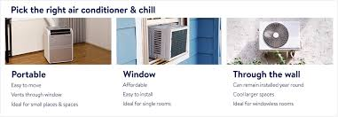 air conditioning window. air conditioners conditioning window