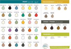 Amy Howard Paint Chart 5 Chalk Paint Brands Palettes