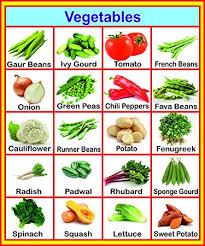 Vegetables Chart Buy Sds Learning Vegetables Chart For Kids Reading