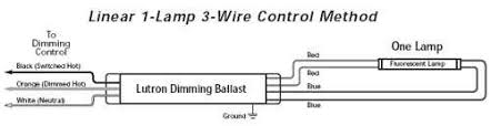 i need a wire diagram for a lithonia ps w power inverter fixya here is a 3 way dimmer to control florescent ballast