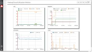 ankush big data cluster management tool manage multiple vendor clusters from a single interface