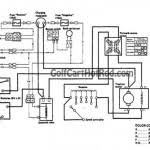 wiring diagram for ez go golf cart wiring diagram and hernes 1998 36 volt ez go golf cart wiring diagram and