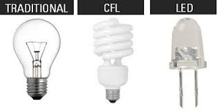 eco friendly lighting. Other Tips To Improve The Eco Friendly Aspects Of Your Interior Lighting: Lighting