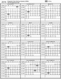 2017 Tax Refund Chart 2017 Tax Refund Calendar Calendar January February March