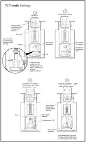 wiring diagram ez go gas powered golf cart the wiring diagram 2001 Ez Go Golf Cart Wiring Diagram ezgo golf cart wiring diagram inside ez go 2001 ez go gas golf cart wiring diagram