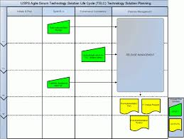 What Is Agile Project Management Definition Methodology And Maxresde