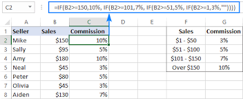 Excel Nested If Statements Examples Best Practices And Alternatives