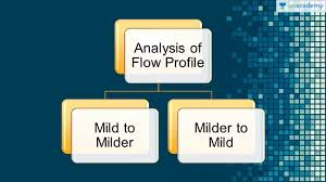 Analysis of Flow Profiles - Hydraulics Engineering (in Hindi ...