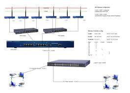 wfs709tp case scenario answer netgear support image