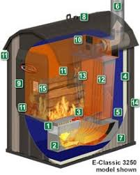 central boiler e classic 1400 wiring diagram wiring diagram blog central boiler e classic 1400 wiring diagram e classic outdoor wood furnace central boiler
