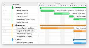 Gantt Project Planning Software Project Management