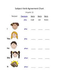 Subject Verb Agreement Chart Subject Verb Agreement Chart By English As A New Language