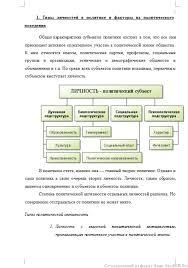 Личность и политика факторы политического поведения Контрольные  Личность и политика факторы политического поведения 09 04 11