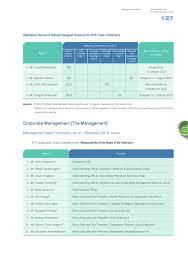 Ptt Organization Chart Ptt Annual Report 2015 By Shareinvestor Shareinvestor Issuu