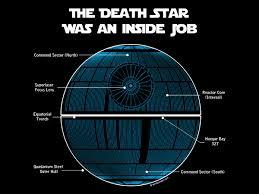 death star size was the destruction of the death star an inside job cio