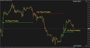 Gbp Live Chart Best Indicator For Mt4 Pipbreaker Gbp Usd