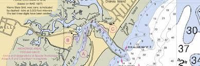 Wells Me Tides Tide Charts Us Harbors