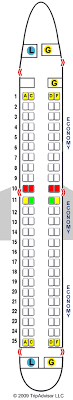 E90 Jet Seating Electrodomsticos