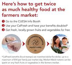Calfresh Benefits Chart Market Match Cuesa