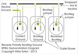 appleton plug wiring diagram appleton image wiring appleton plug wiring diagram appleton home wiring diagrams on appleton plug wiring diagram