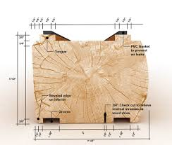 Small Picture Our D Log and Its Benefits Log Siding Tongue and Groove and