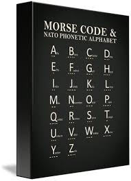 By using ipa you can know exactly. Morse Code And Phonetic Alphabet By Mark Rogan