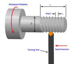Machining Turning Thread On A Lathe