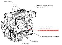 2007 saturn ion engine diagram saturn l100 engine diagram saturn wiring diagrams online