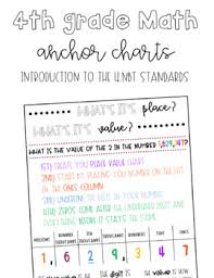 Place Value Chart 4th Grade Introduction To 4th Grade 4 Nbt Standards Place Value Anchor Chart