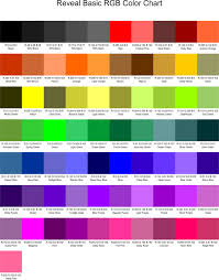 Dye Sublimation Color Chart Sublimation Conde Systems 27 Years Expert Experience