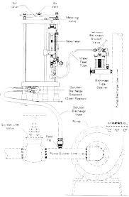 volvo penta 5 7 wiring diagram images volvo penta 5 7 gsi wiring diagram volvo penta 5 7 engine volvo