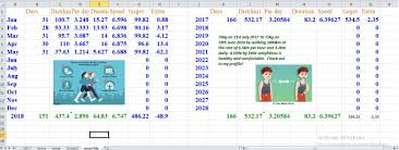 Imthiyas I Will Create A Vba Excel Program To Enter Walk Record For Weight Loss For 5 On Www Fiverr Com
