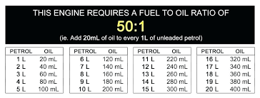 Mercury Outboard Fuel Mixture Chart 50 1 Gas Oil Geng5angka Co