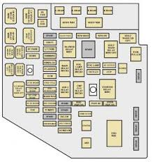 2005 cadillac cts fuse diagram all wiring diagram cadillac cts 2005 2007 fuse box diagram auto genius 2005 cadillac sts fuse diagram 2005 cadillac cts fuse diagram