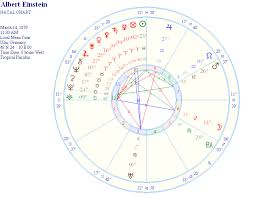 Albert Einstein Astrology Natal Horoscope Report And Birth Chart