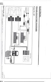 2005 polaris sportsman 500 wiring diagram zookastar com 2005 polaris sportsman 500 wiring diagram valid 2004 polaris sportsman 600 parts diagram beautiful nice 2005