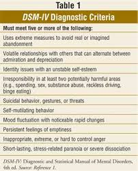 Misophonia  Diagnostic Criteria for a New Psychiatric Disorder Mindful Moments    Day Challenge