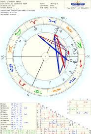Lebron James Birth Chart Born On 30 December 1984 Akron Oh