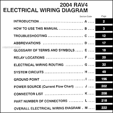 2004 rav4 wiring diagram wiring diagrams and schematics toyota rav4 2004 2 4l no injetor pulse