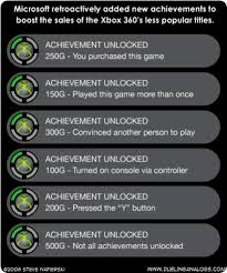 Fake XBOX 360 Achievements: Image Gallery (Sorted by Views) | Know ... via Relatably.com