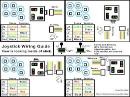 joystick parts sanwa jlf h 5 pin wiring harness focus attack image 1 · joystick wiring diagram for sanwa and seimitsu joysticks credit rtdzign